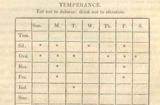 benjamin-franklin-virtues-temperance
